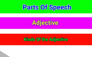 Parts of Speech – Adjective